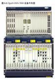 华为SDH传输设备回收OSN3500
