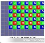 比亚迪CMOS图像传感器BF3903/BF3901
