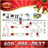 人员定位系统 人员定位系统商