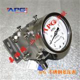 阻抗计,2230不锈钢阻值表,阀门厂专用高静压APG