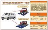 固定式农机安全检测线