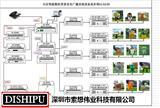 小区智能公共广播系统方案设计厂