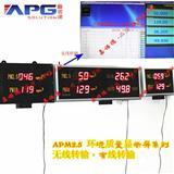 PM2.5环境质量显示屏,环境质量分析仪,环境质量检测仪产品