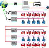 空调能量计费系统/超声波能量表/电磁能量表