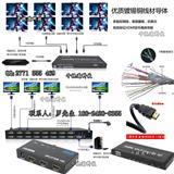 2015报价hdmi分配器,全国服务早,千视道hdmi分配器 - HDMI分配器