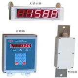 JBQ2V型包装袋计数器【配光敏传感器加测速传感器】