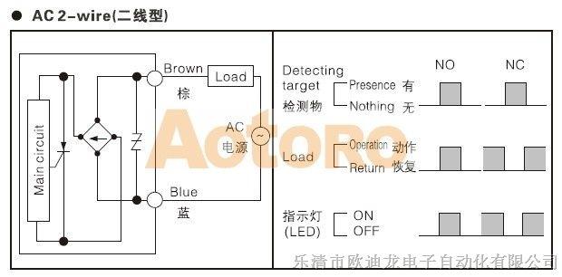 对射光电开关e3f-5z1 对射型光电开关传感器e3f-5z1