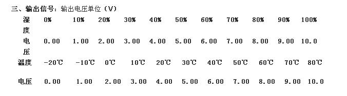 奥松温湿度模块DHT11