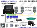 POE供电的以太网动力环境(温湿度)监控仪