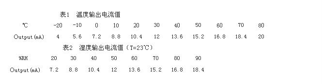 夏普温湿度传感器QM1HOP0073
