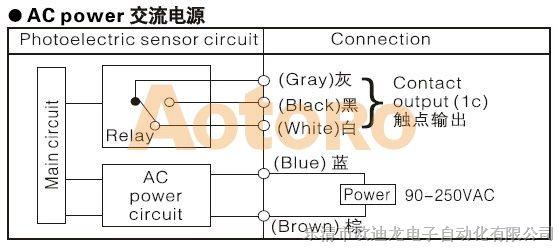 捷配电子市场网 元器件 开关 光电开关  接线图: 公司简介:     乐清