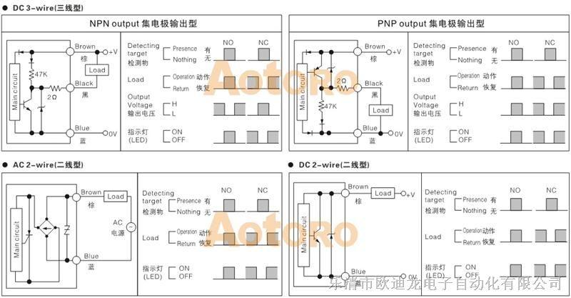 接线图: 光电开关(光电开关传感器)是光电开关的简称,它是利用被检