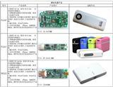 市场价移动电源PCBA板加配套外壳 专注移动电源方案研发