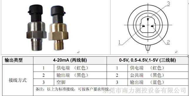 东莞厂家直销替代瑞士MS100压力传感器