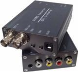 高清HD-SDI转*模拟视频转换器