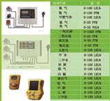 安徽淮南肉类食品冷库专用液氨浓度报警器