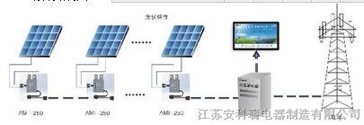企业用电管理系统--建筑光伏发电系统